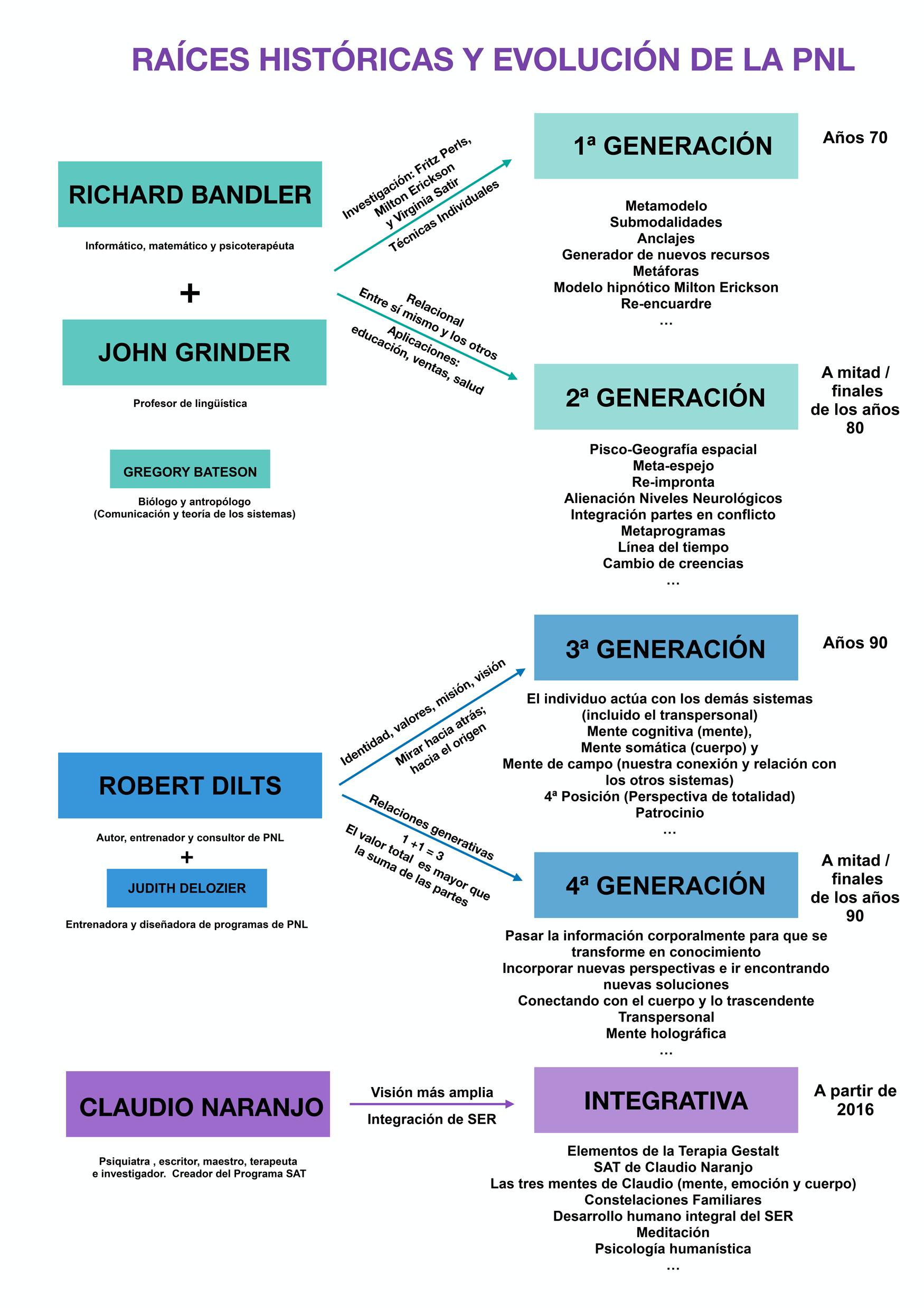 PDF_PNL1_ESQUEMA